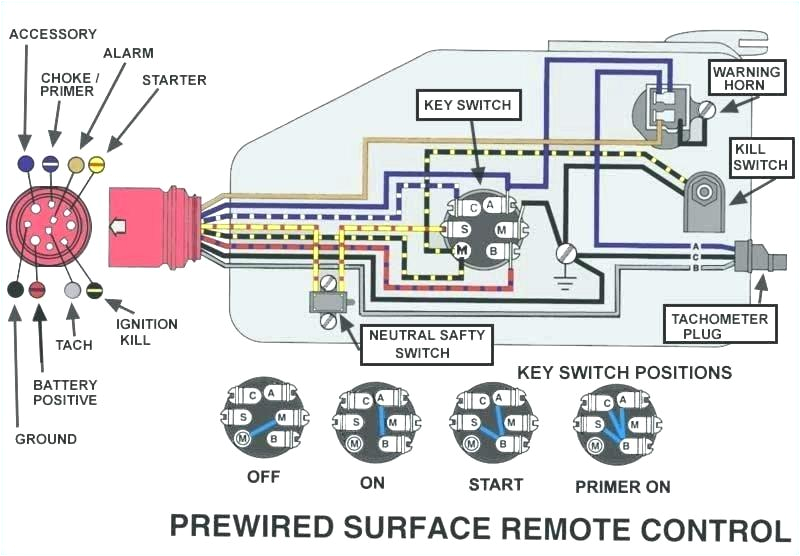 ignition switch wiring force 120 outboard free download wiring wiring diagram for mercury ignition switch free download wiring