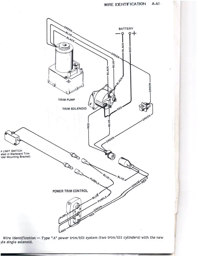 mercury outboard trim wiring harness diagram wiring diagram meta mercury trim wiring harness diagram