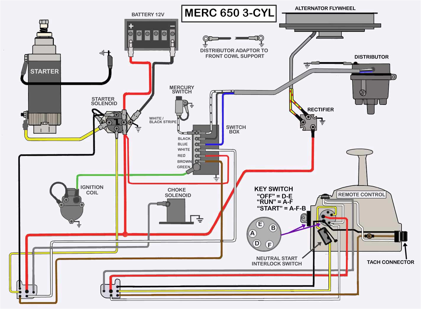 wiring diagram likewise mercury outboard wiring harness diagram 2004 mercury outboard wiring harness