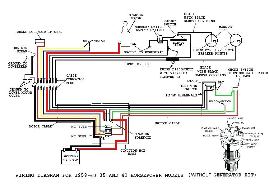 yamaha 70 wiring diagram blog wiring diagram wiring diagram for a 88 8 hp motor