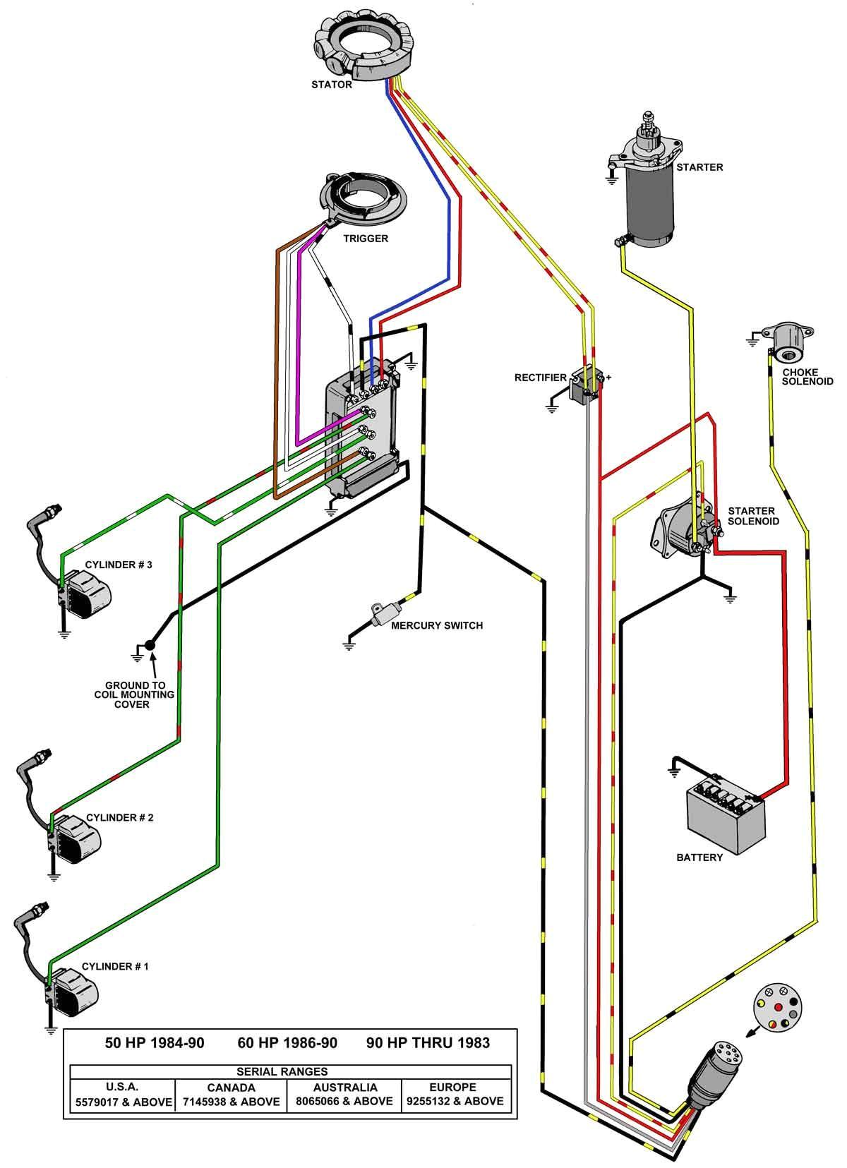 115 hp mercury outboard wiring diagram wiring diagram db wiring diagram for mercury outboard motor home
