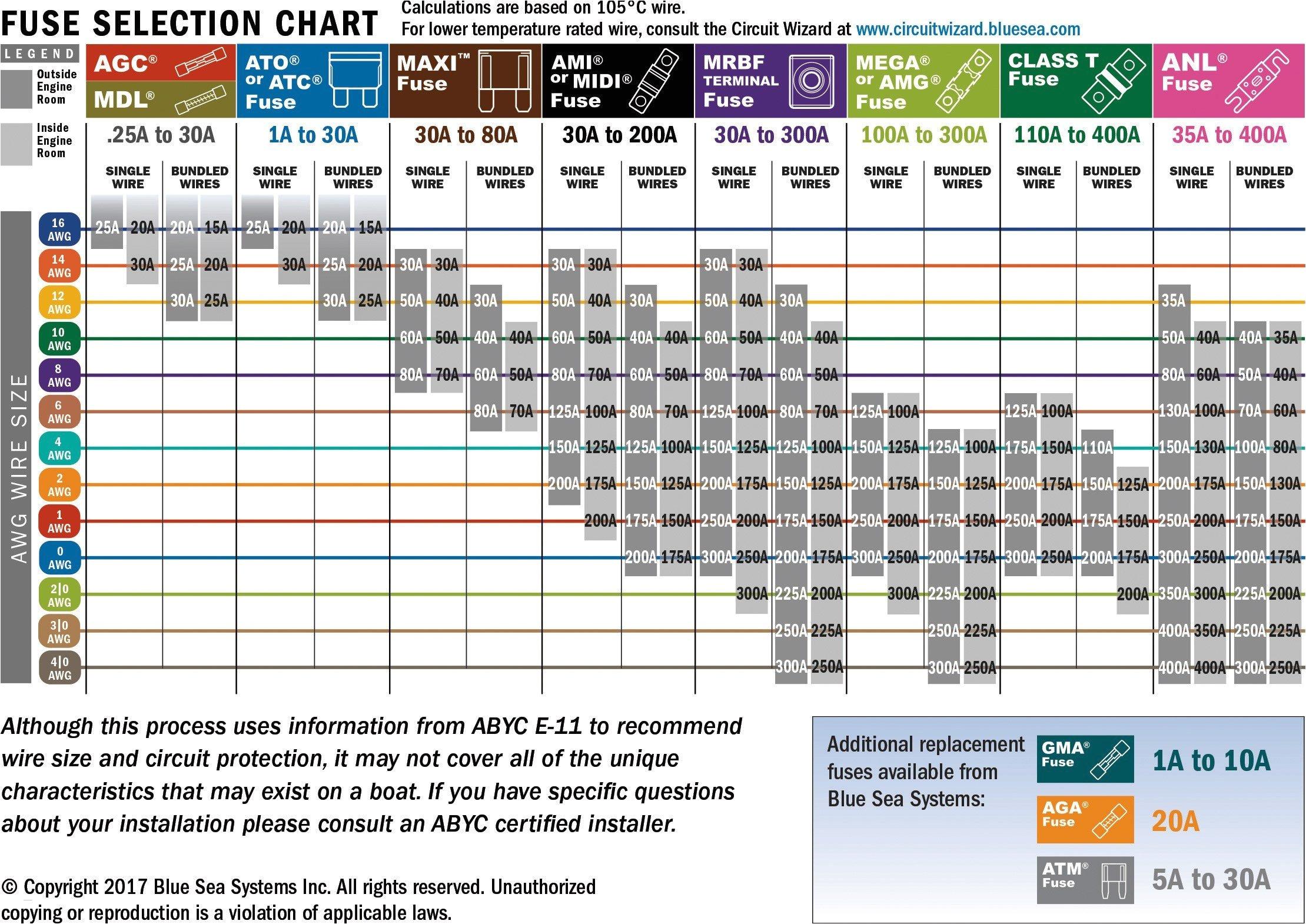 gmos 01 wiring diagram wiring diagrams lol beautiful charts gmos 01 wiring diagram beautiful wire diagram