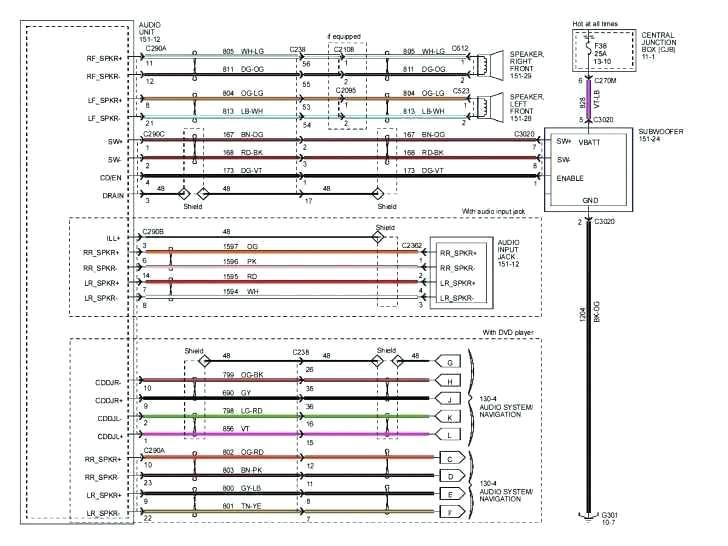 honda element wiring diagram u2013 fundacaoaristidesdesousamendes comhonda element stereo wiring 19
