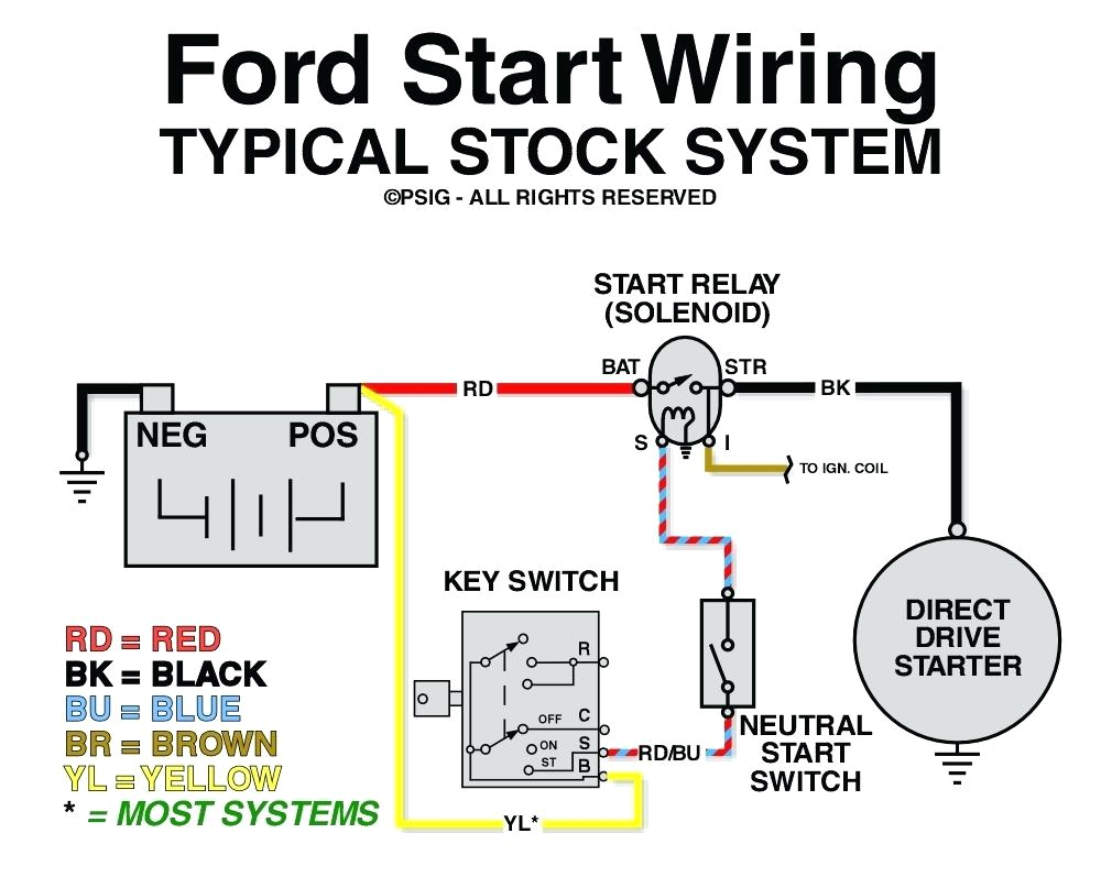 toggle switch wiring diagram solenoid basic electronics wiring diagram ford starter solenoid wiring diagram toggle switch