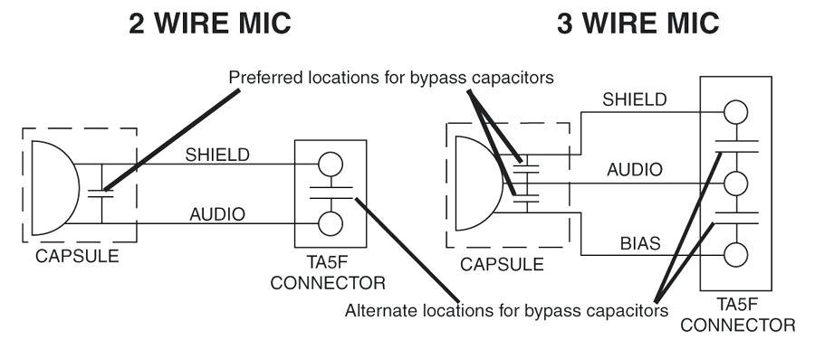 duncan wiring diagram radio wiring wiring diagram wiring diagram besides realistic radio mic wiring diagrams fog