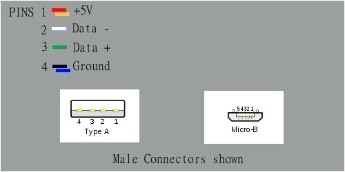 micro cable wiring schemes usb to micro usb cable wiring diagram micro usb charging cable wiring diagram jpg