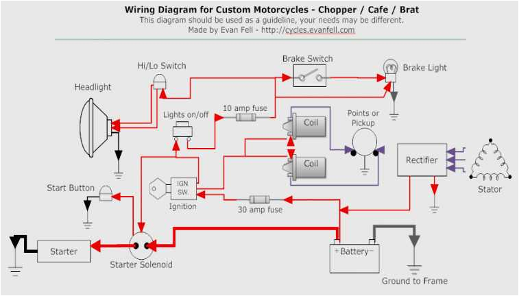 motorcycle cdi ignition wiring diagram simple motorcycle wiring diagram for choppers and cafe racers evan of motorcycle cdi ignition wiring diagram png