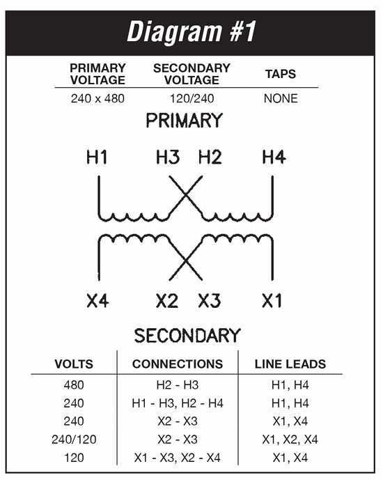 480 volt single phase diagram data schematic diagram 480 volt 3 phase wiring names