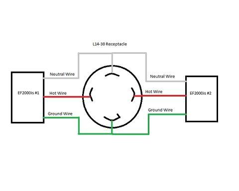 nema l14 30r wiring diagram electrical schematic wiring diagram nema 20 receptacle diagram besides nema l14 30 plug wiring on wiring