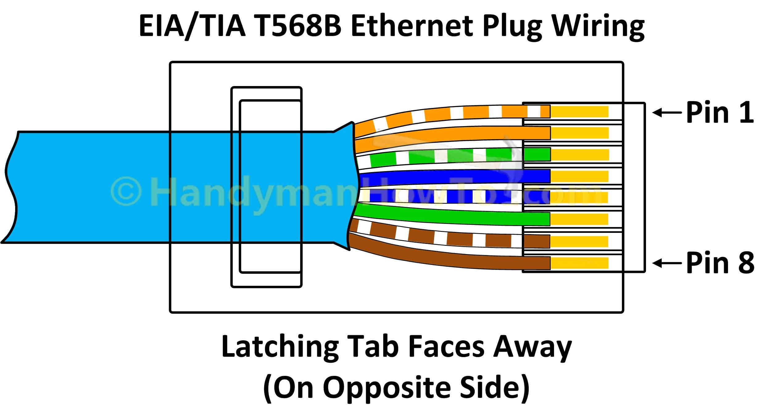 boot rj45 diagram wiring diagram operations boot rj45 diagram