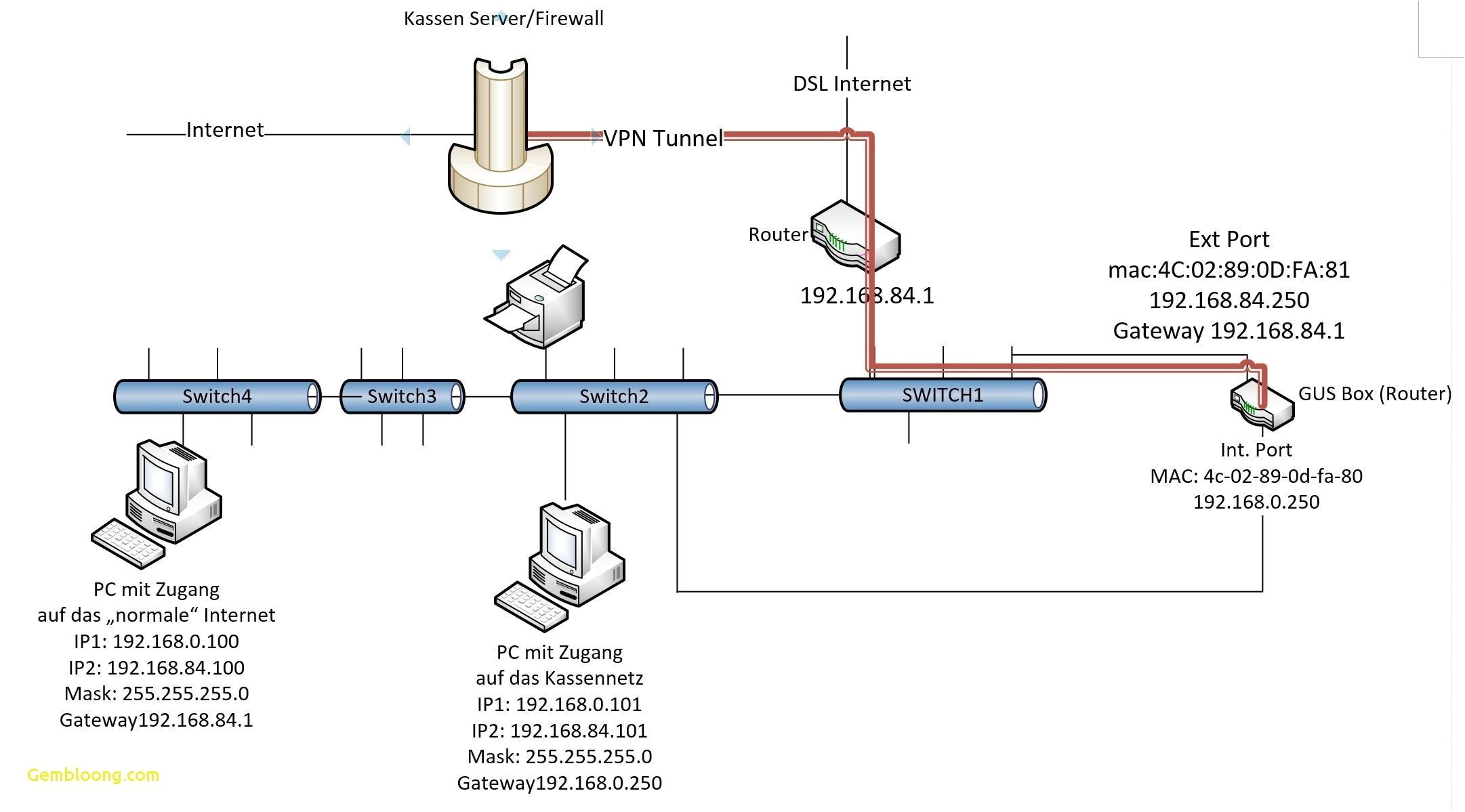 Network Wiring Diagram Home Internet Wiring Design Wiring Diagrams for