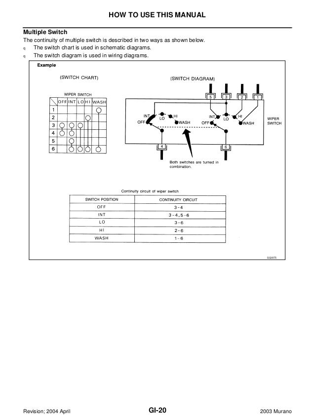 sgi862 b 27 gi 20 how to use this manual