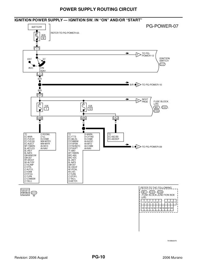 trailer wiring diagram 2004 gmc canyon wiring diagram center wiring diagram for 2004 murano on trailer wiring harness gmc sierra