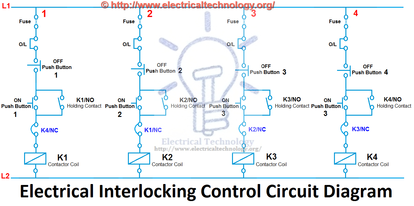 what is electrical interlocking power control diagrams ie contactor wiring diagram