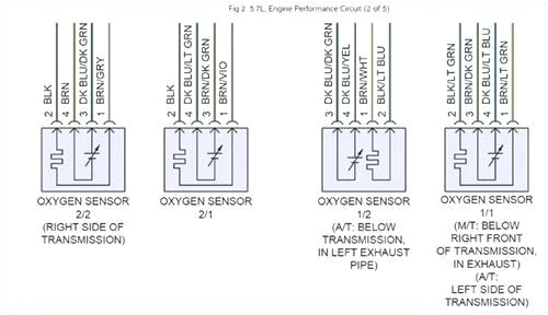 wire diagram oxygen sensor wiring diagram post 4 wire o2 sensor diagram wiring diagram post wiring