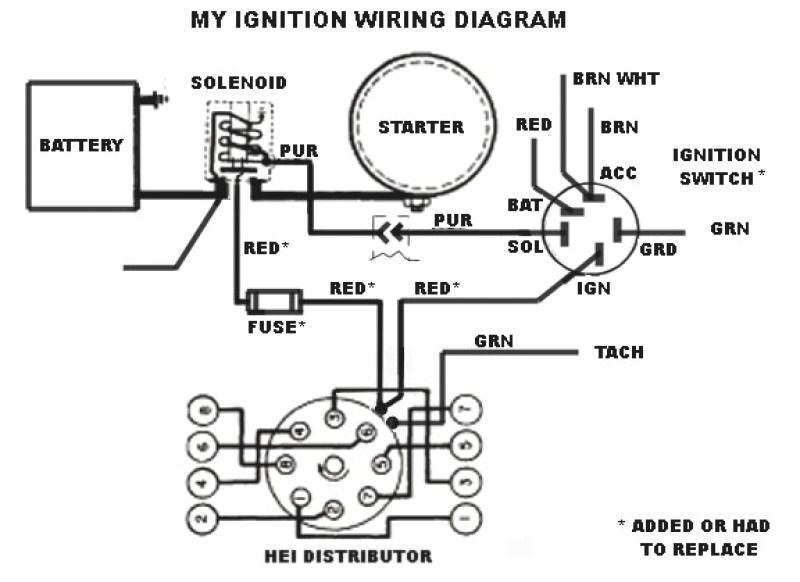 diagram of distributor wiring diagrams for diagram of distributor diagram of distributor