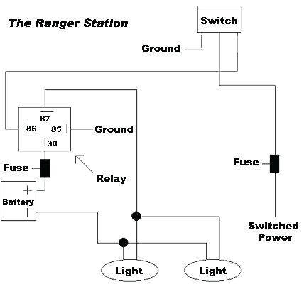 wiring diagram electrical switches jeep mods using relays to off road lights and accessories simple car