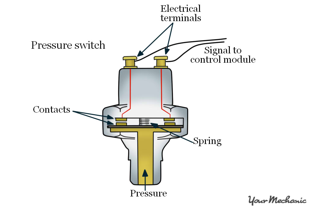 diagram of an oil pressure switch