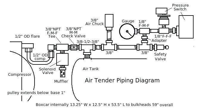 pressure switch wire diagram air com pressure switch wiring diagram download pressure switch wiring diagram air