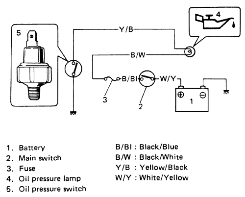 fig fig 1 oil pressure switch system schematic