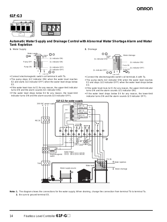 omron 61f g ap wiring diagram awesome 61f floatless level controller datasheet