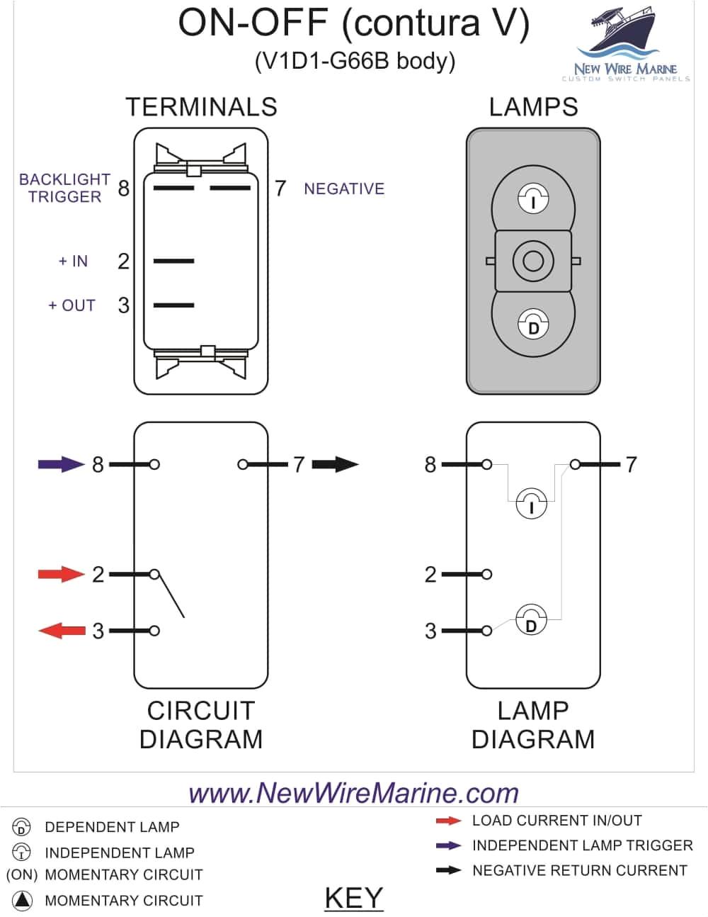 rocker switch wiring diagrams new wire marine powertech dual illuminated spdt rocker switch wiring on off
