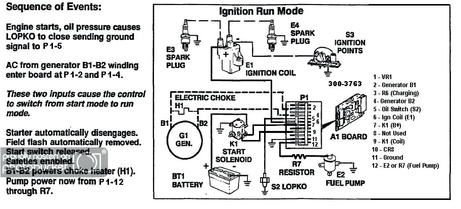 onan genset wiring diagram wiring diagram blog wiring diagram on a onan gas generator