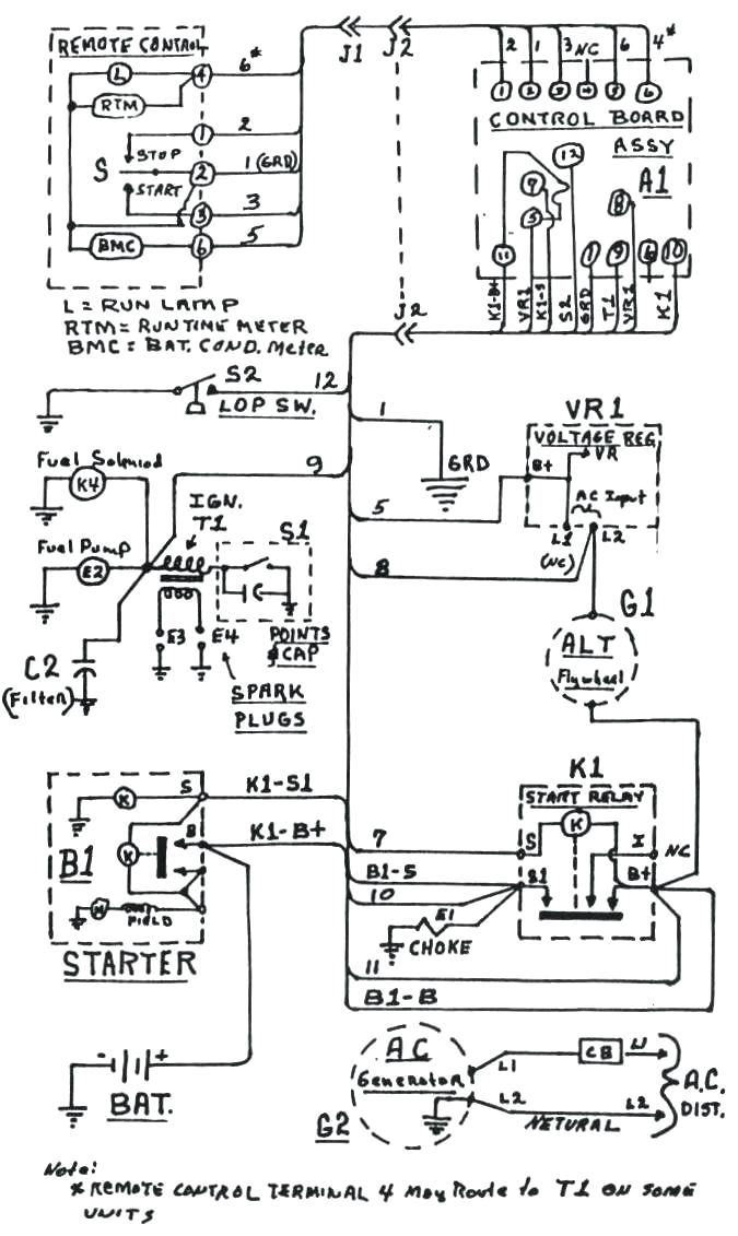 onan 6 5 generator wiring diagram emerald generator wiring diagram elegant an 6 5 kw generator diagram home improvement stores atlanta jpg