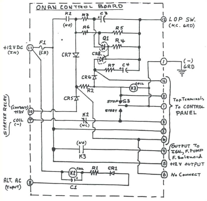 onan 5500 rv generator wiring diagram stunning an generator wiring diagram s everything you home improvement close to me jpg