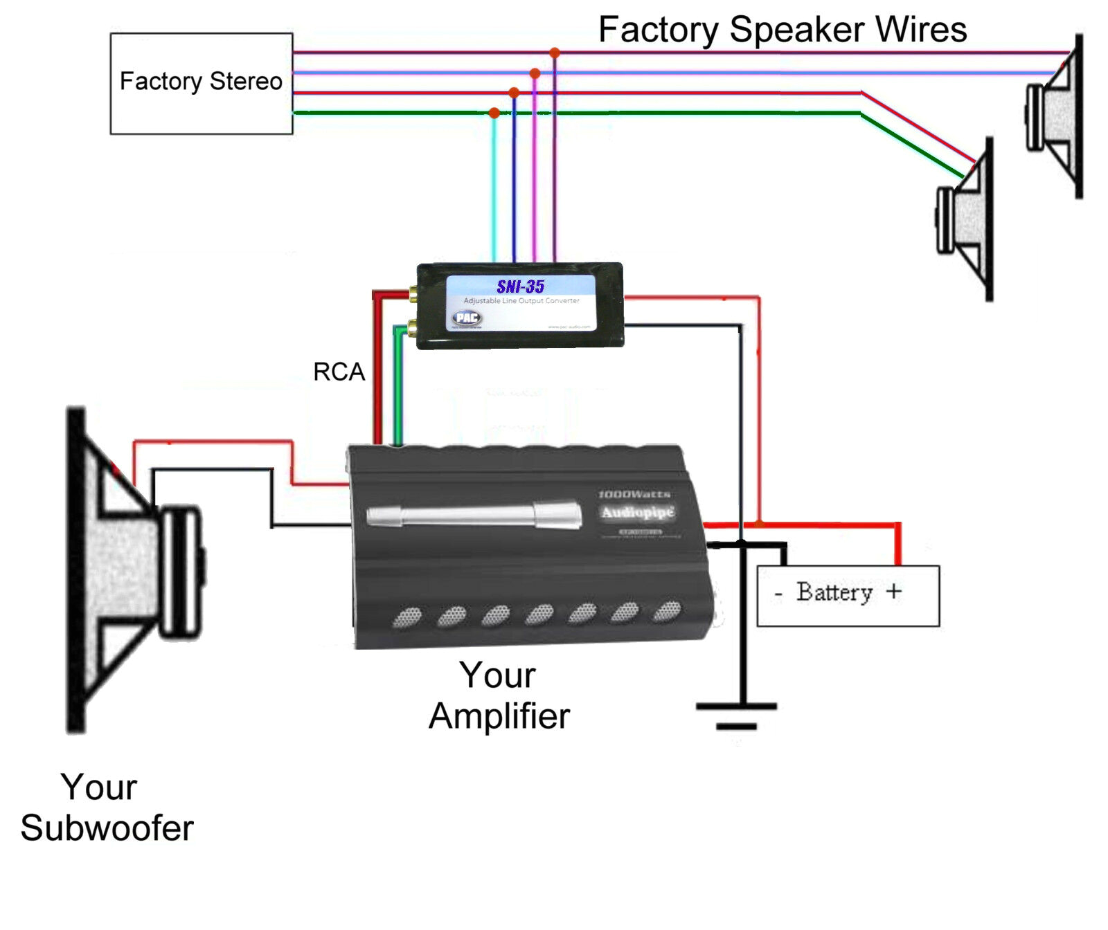 pac rca converter wiring diagram another blog about wiring diagram pac sni 15 wiring diagram pac sni 15 wiring diagram