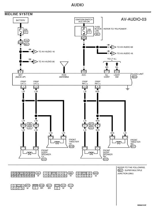 parrot ck3100 wiring instructions wire diagram databaseparrot ck3100 installation wiring diagram images gallery parrot ck3100 wiring