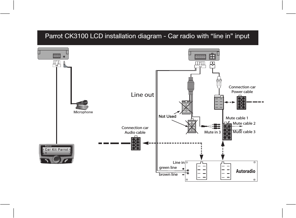 parrot ck3100 lcd installation diagram car radio with line in inputconnection carpower cableparrotcar