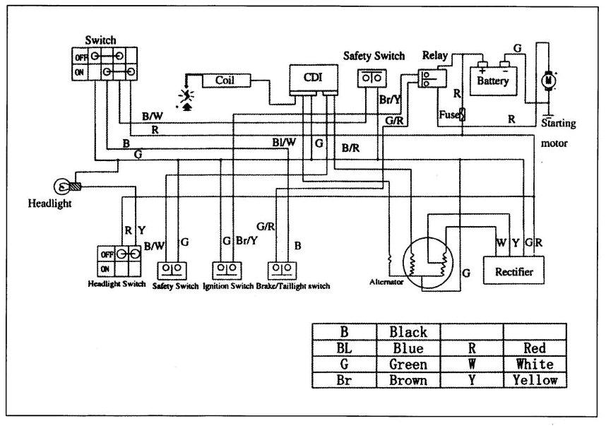 giovanni 110 wiring diagram atvconnection com atv enthusiast community gio 110cc atv wiring diagram