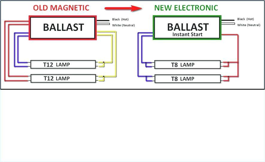 2 bulb ballast wiring diagram wiring diagrams show electronic ballast wiring diagram info fluorescent 2 lamp