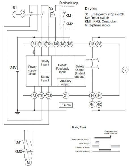 Pilz Pnoz S3 Wiring Diagram 36 Pilz Pnoz S3 Wiring Diagram Wire Diagram