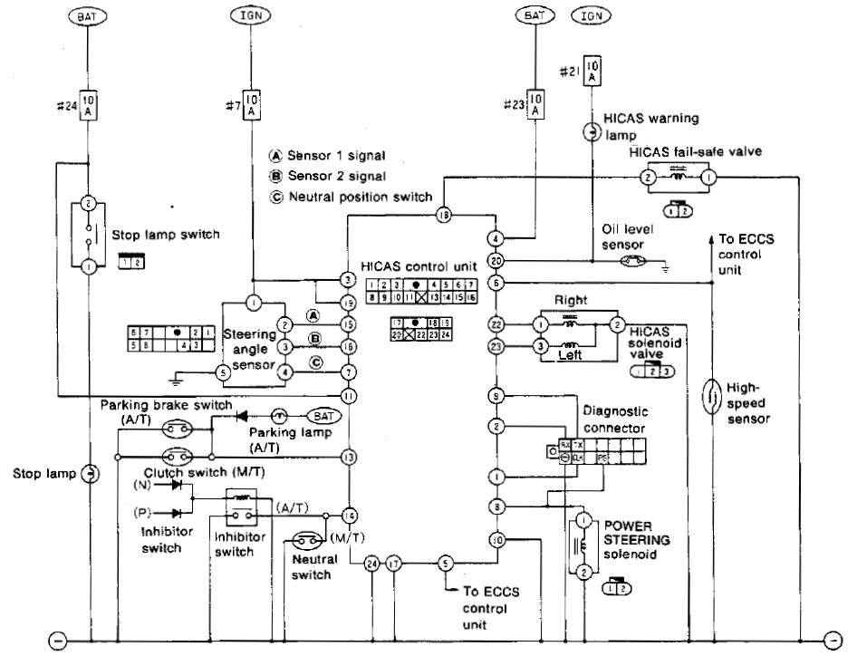 pilz pnoz s3 wiring diagram beautiful pilz pnoz s3 wiring diagram luxury control and signal