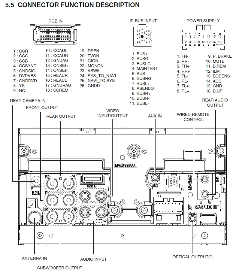 pioneer avh wiring wiring diagram database blog wiring diagram pioneer avh p5700dvd pioneer avh x2600bt wire