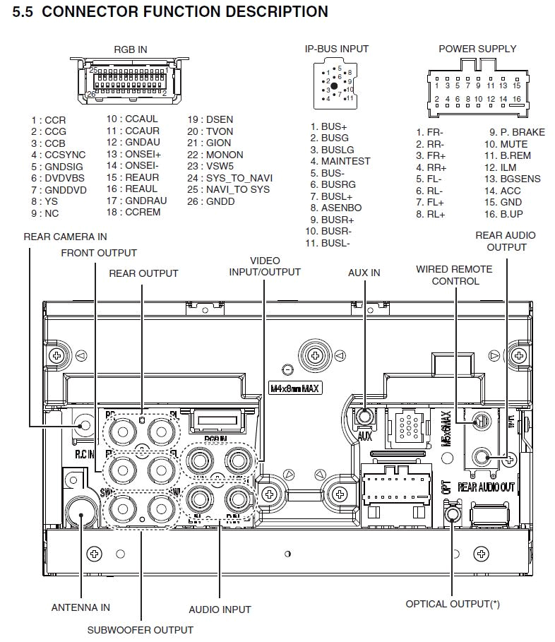 wiring color pioneer diagram x5500bh electrical schematic wiring pioneer avh x5500bhs wiring diagram