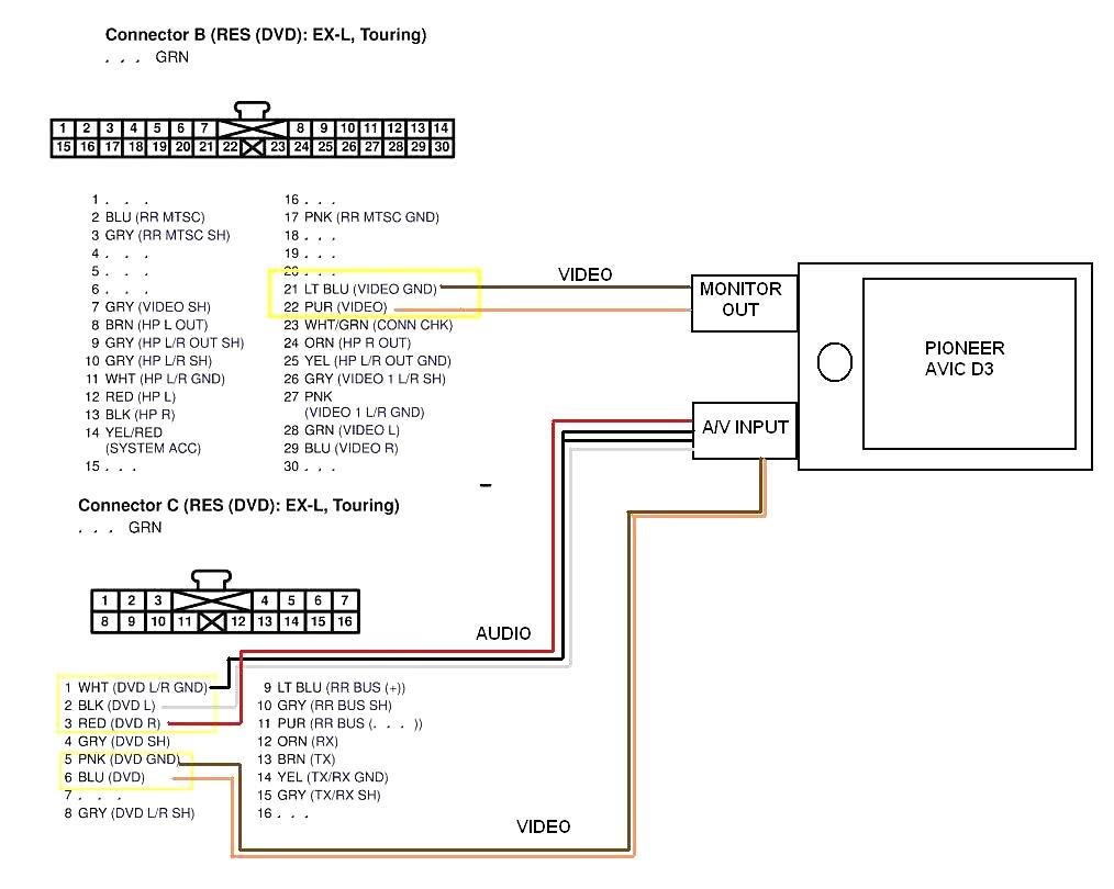wiring diagram pioneer avic d3 wiring harness diagram pioneer wiring pioneer avic d3 wiring harness diagram