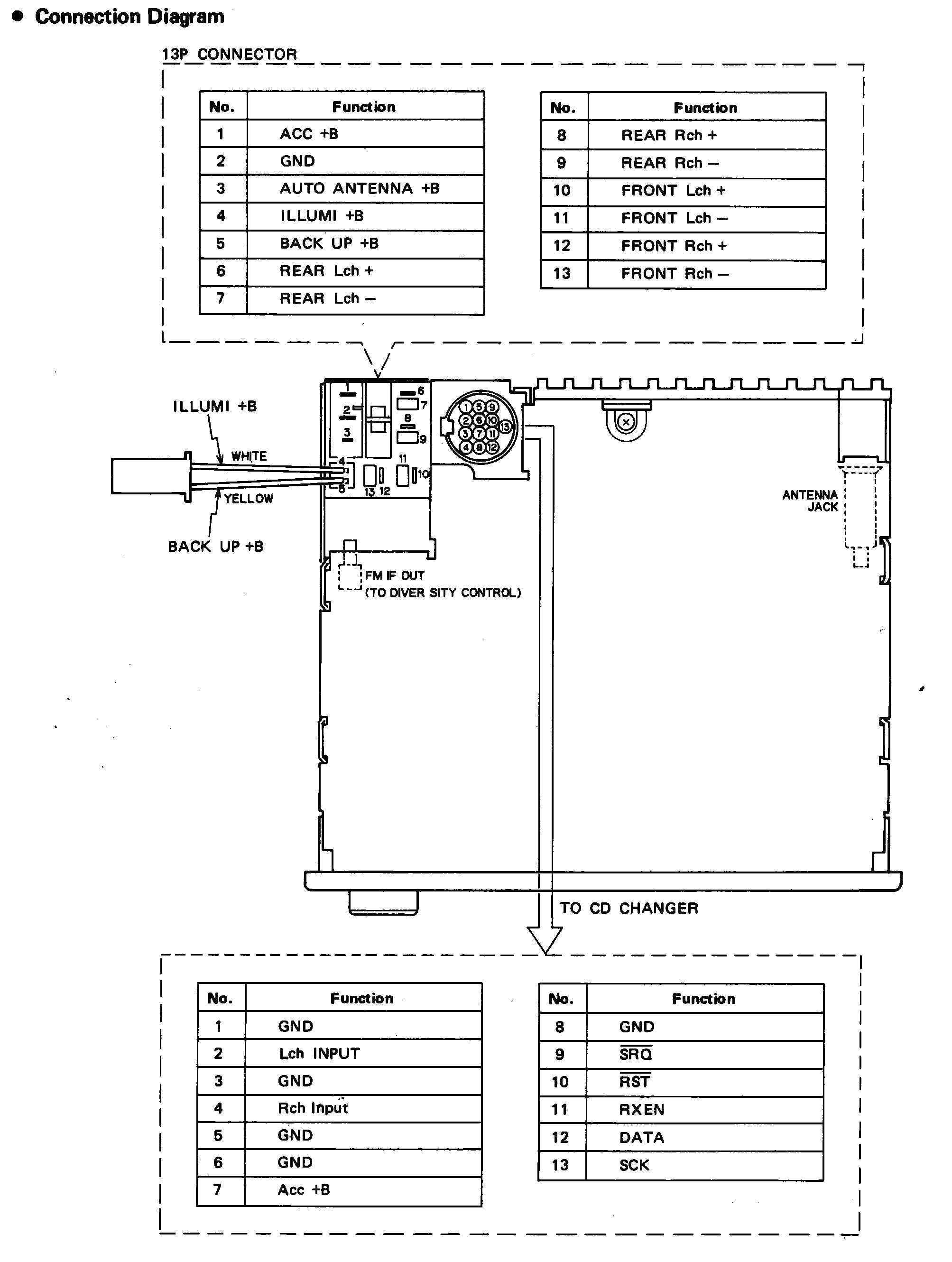 wiring diagram troubleshooting amp support for pioneer deh 1500 pioneer deh 1500 wiring harness wiring diagram