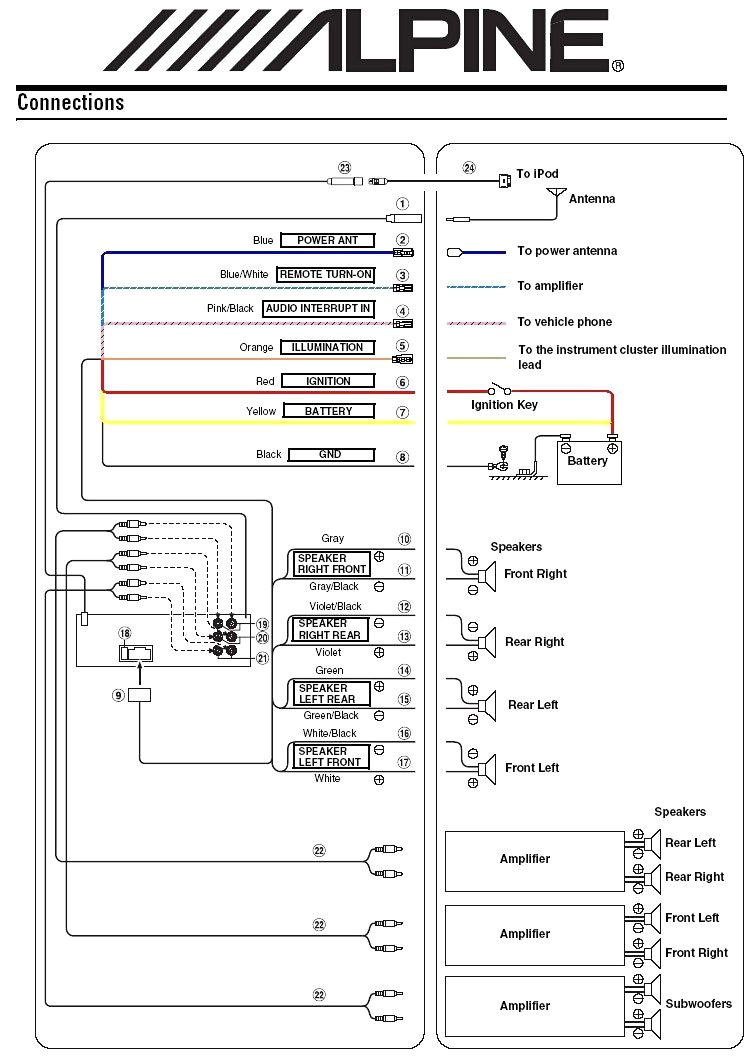 pioneer deh x3700ui wiring diagram pioneer deh x3700ui wiring harness diagram arbortech us fair 14ub jpg