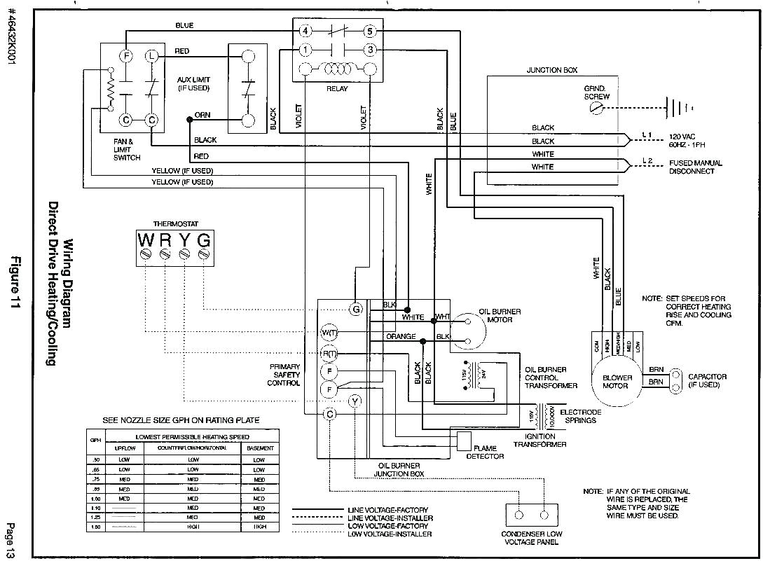 gas furnace electrical diagram electrical schematic wiring diagram gas furnace wiring ssu