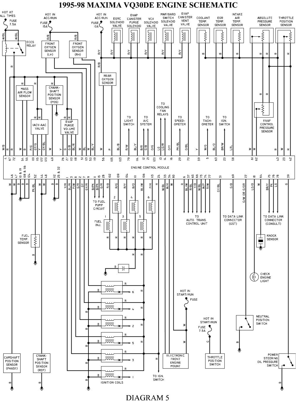 nissan maxima starter wiring wiring data u2022 rh maxi mail co 1993 nissan pickup wiring diagram