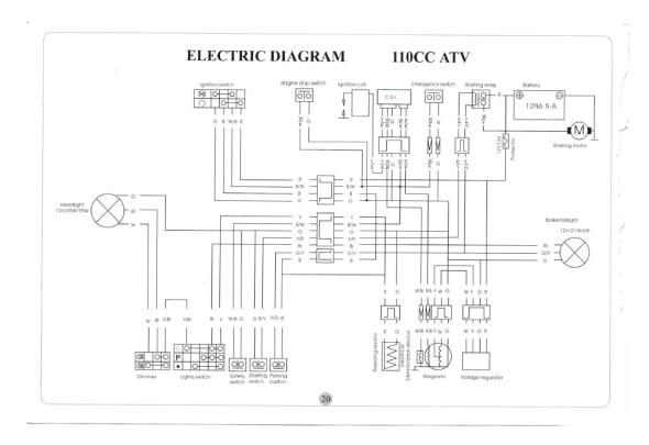 polaris 330 magnum wiring diagram unique 2003 polaris trailblazer wiring harness basic wiring diagram