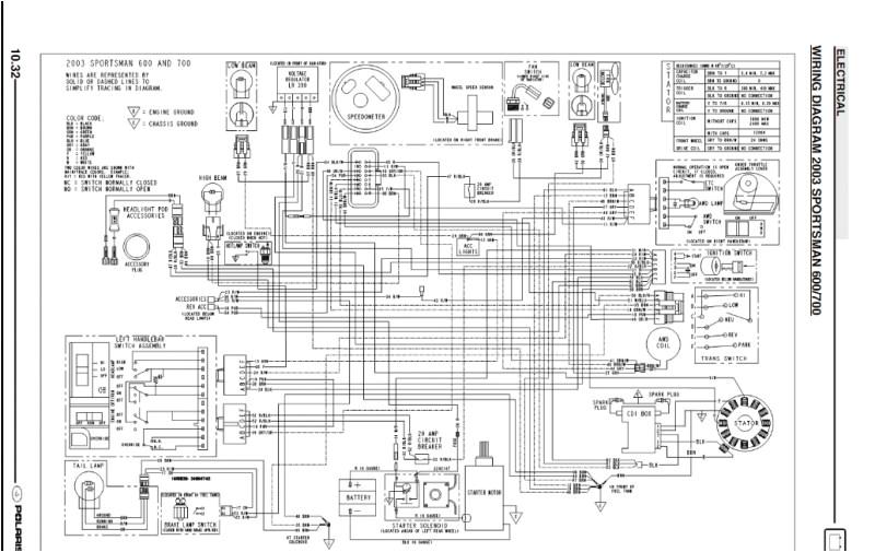 pictures gallery of polaris 330 magnum wiring diagram best of wiring diagram 2005 polaris magnum 330 wiring diagram fuse box