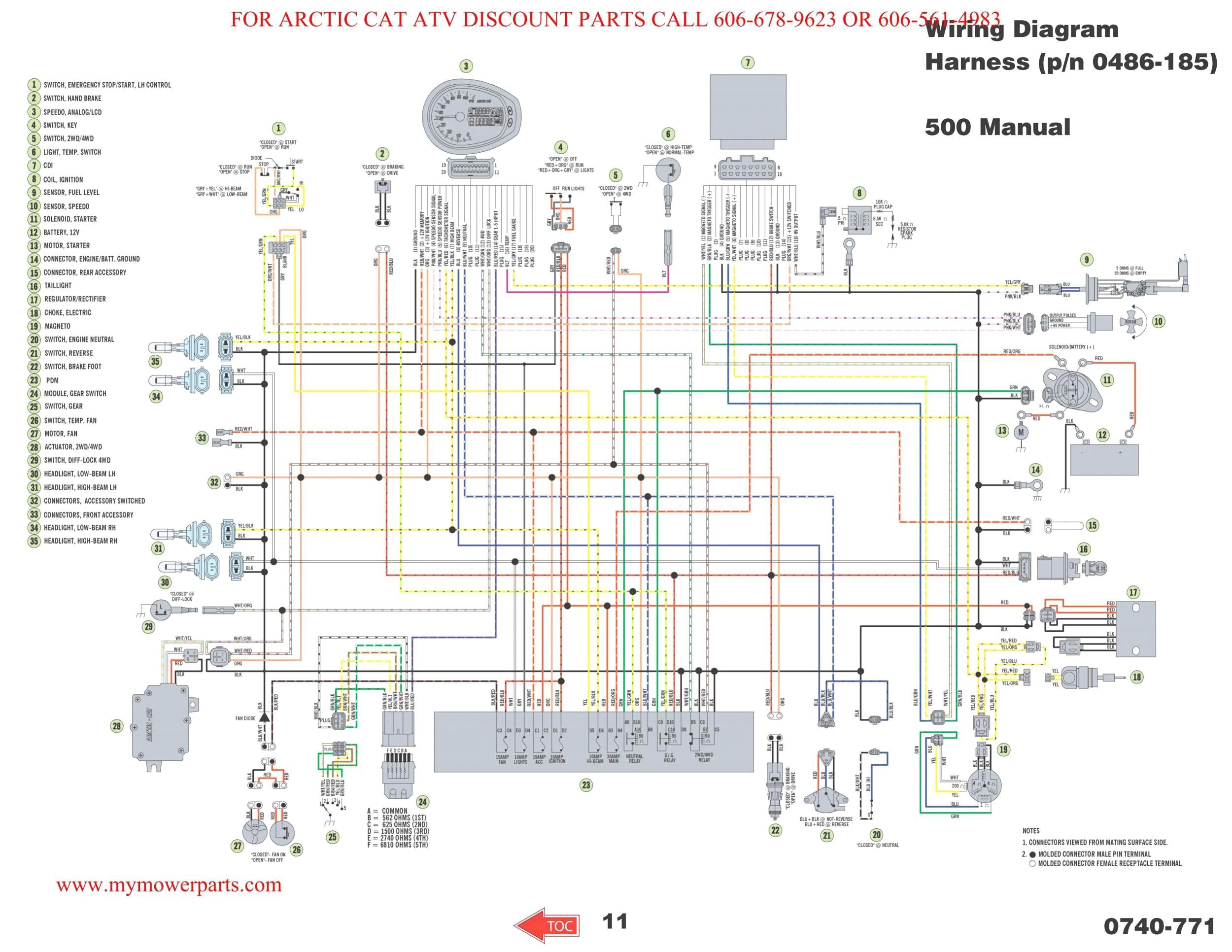 polaris 330 magnum wiring diagram luxury polaris 800 ecu wiring diagram basic wiring diagram