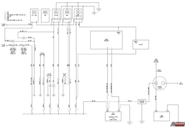 rzr ignition switch wiring moreover 2008 polaris rzr 800 servicepolaris ranger rzr 800 wiring diagram schema