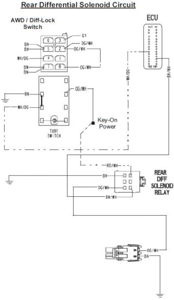 polaris ranger 700 awd wiring diagram