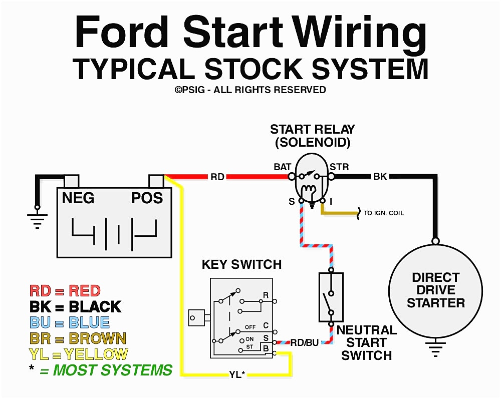 ford solenoid wiring diagram deltagenerali me for for ford solenoid wiring diagram jpg