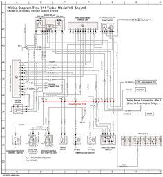 engine wiring harness porscheengineeringtechnology